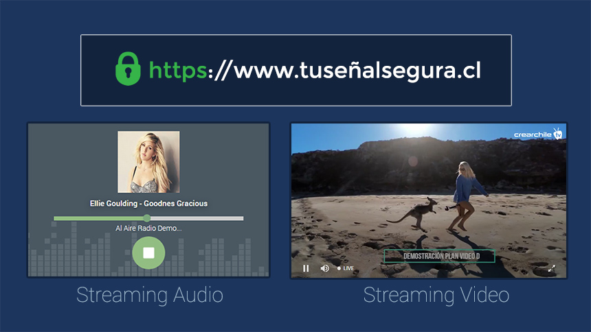 certificados ssl streaming